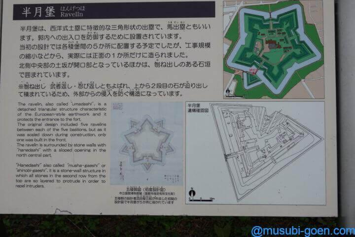 函館 観光 旅行 五稜郭 戊辰戦争 土方歳三